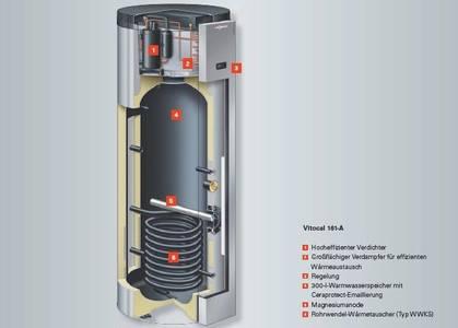 Warmwasser-Wärmepumpe